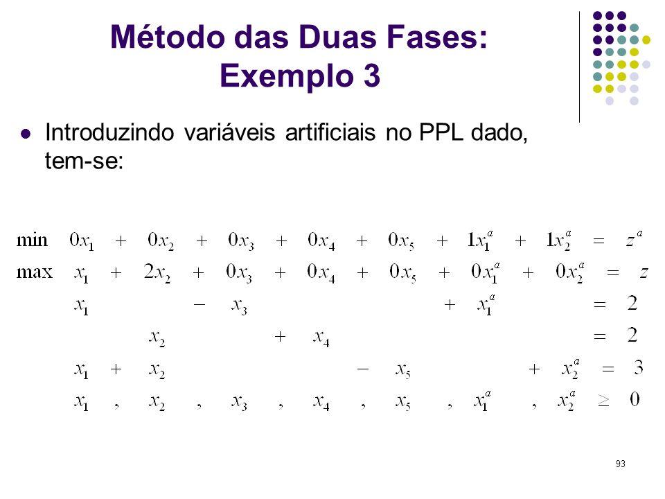 93 Método das Duas Fases: Exemplo 3 Introduzindo variáveis artificiais no PPL dado, tem-se: