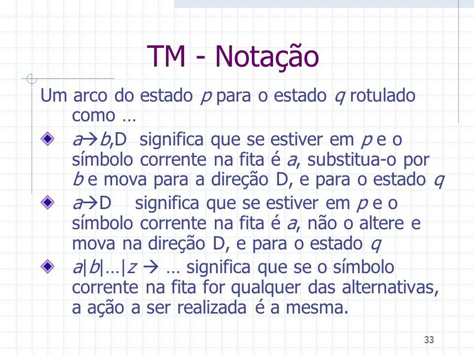33 TM - Notação Um arco do estado p para o estado q rotulado como … a b,D significa que se estiver em p e o símbolo corrente na fita é a, substitua-o
