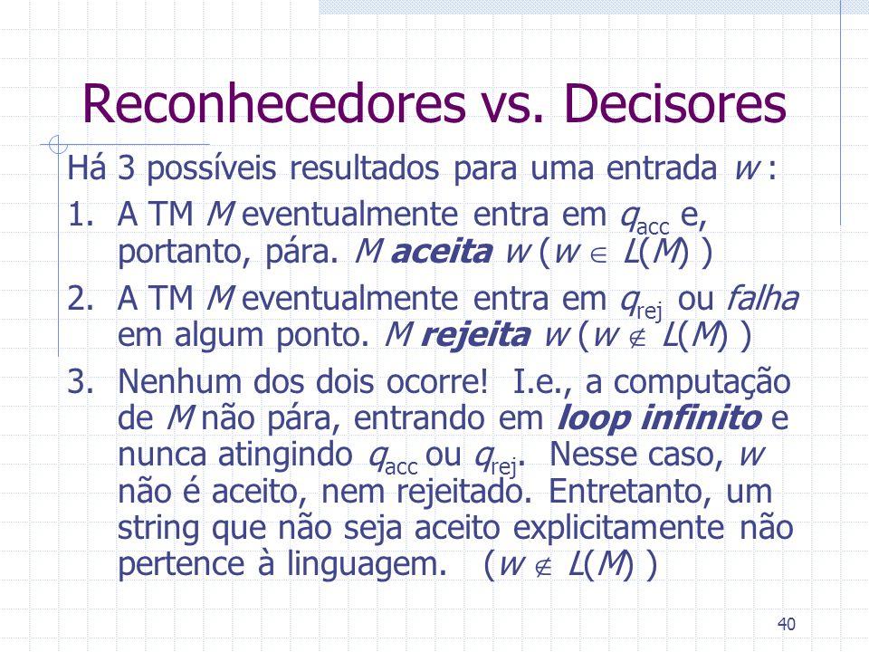 40 Reconhecedores vs. Decisores Há 3 possíveis resultados para uma entrada w : 1.A TM M eventualmente entra em q acc e, portanto, pára. M aceita w (w