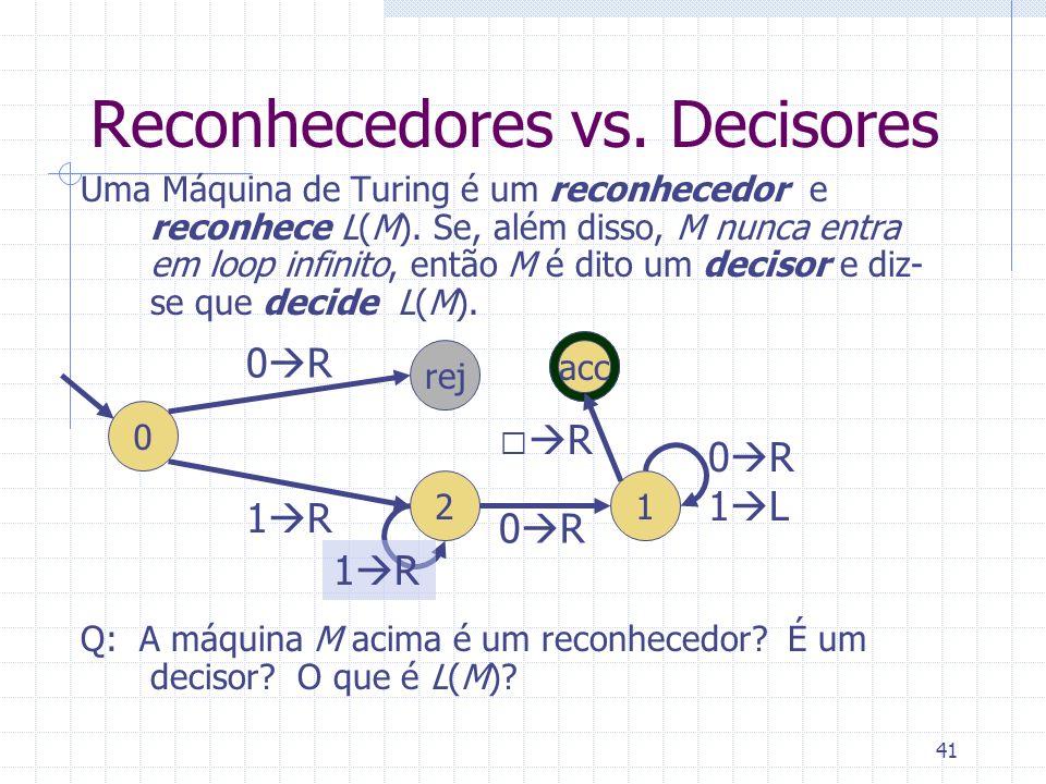 41 Reconhecedores vs. Decisores Uma Máquina de Turing é um reconhecedor e reconhece L(M). Se, além disso, M nunca entra em loop infinito, então M é di