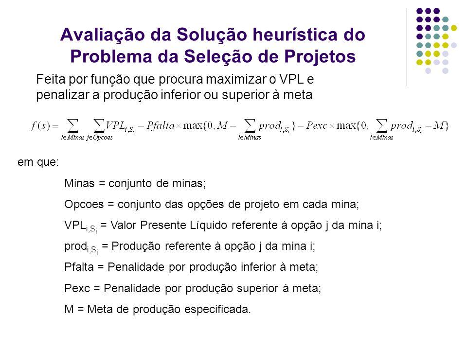 Avaliação da Solução heurística do Problema da Seleção de Projetos em que: Minas = conjunto de minas; Opcoes = conjunto das opções de projeto em cada