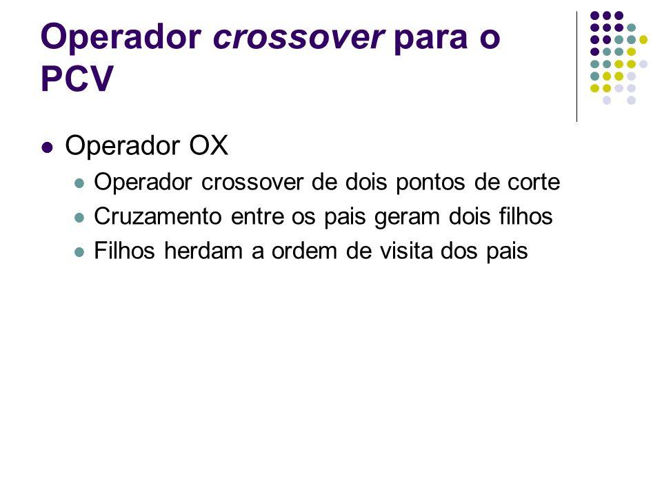 Operador crossover para o PCV Operador OX Operador crossover de dois pontos de corte Cruzamento entre os pais geram dois filhos Filhos herdam a ordem