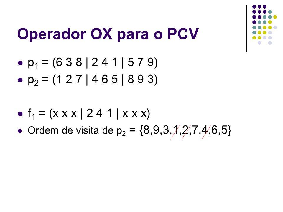 Operador OX para o PCV p 1 = (6 3 8 | 2 4 1 | 5 7 9) p 2 = (1 2 7 | 4 6 5 | 8 9 3) f 1 = (x x x | 2 4 1 | x x x) Ordem de visita de p 2 = {8,9,3,1,2,7