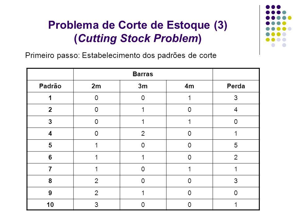 Problema de Corte de Estoque (3) (Cutting Stock Problem) Primeiro passo: Estabelecimento dos padrões de corte Barras Padrão2m3m4mPerda 10013 20104 301
