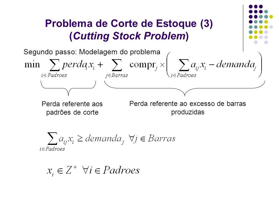 Problema de Corte de Estoque (3) (Cutting Stock Problem) Perda referente aos padrões de corte Perda referente ao excesso de barras produzidas Segundo