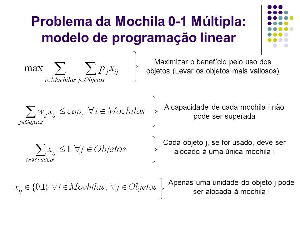 Problema da Mochila 0-1 Múltipla: modelo de programação linear Maximizar o benefício pelo uso dos objetos (Levar os objetos mais valiosos) A capacidad