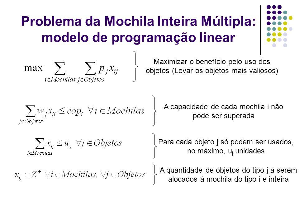 Problema da Mochila Inteira Múltipla: modelo de programação linear Maximizar o benefício pelo uso dos objetos (Levar os objetos mais valiosos) A capac