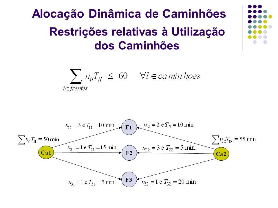 Restrições relativas à Utilização dos Caminhões Ca2 F1 F2 F3 Ca1 Alocação Dinâmica de Caminhões