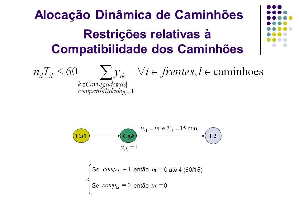 Restrições relativas à Compatibilidade dos Caminhões F2 Ca1Cgk Seentão 0 até 4 (60/15) Seentão 0 Alocação Dinâmica de Caminhões