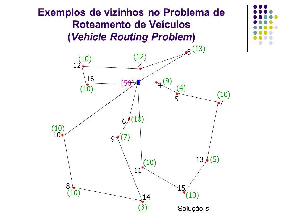 Exemplos de vizinhos no Problema de Roteamento de Veículos (Vehicle Routing Problem) 3 4 5 2 6 7 9 11 (9) (12) (13) (4) (10) [50] (10) (7) (10) (5) (1