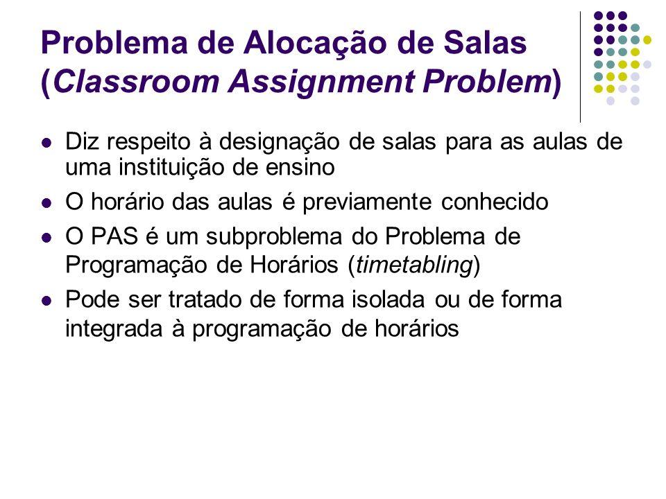 Problema de Alocação de Salas (Classroom Assignment Problem) Diz respeito à designação de salas para as aulas de uma instituição de ensino O horário d