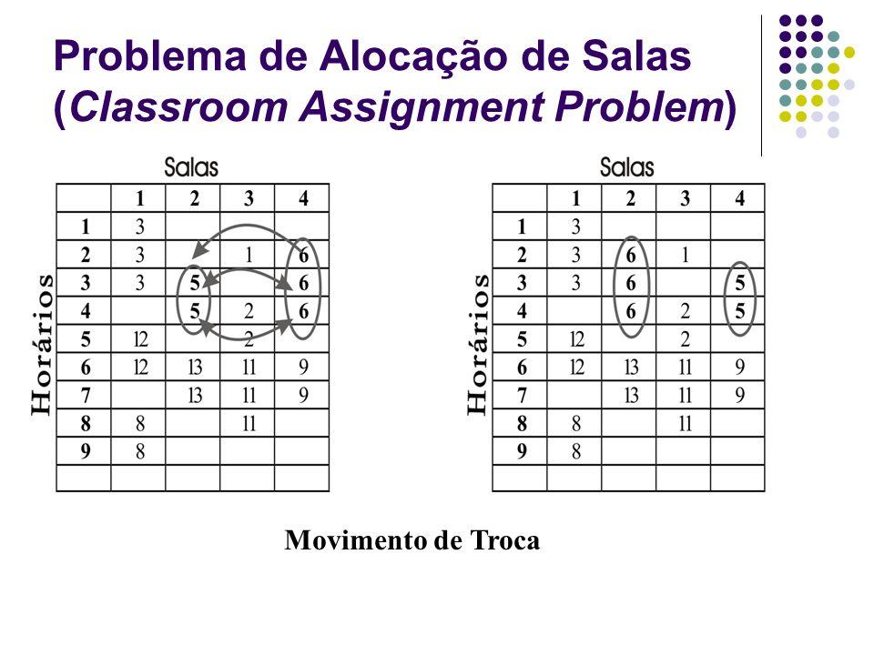 Problema de Alocação de Salas (Classroom Assignment Problem) Movimento de Troca
