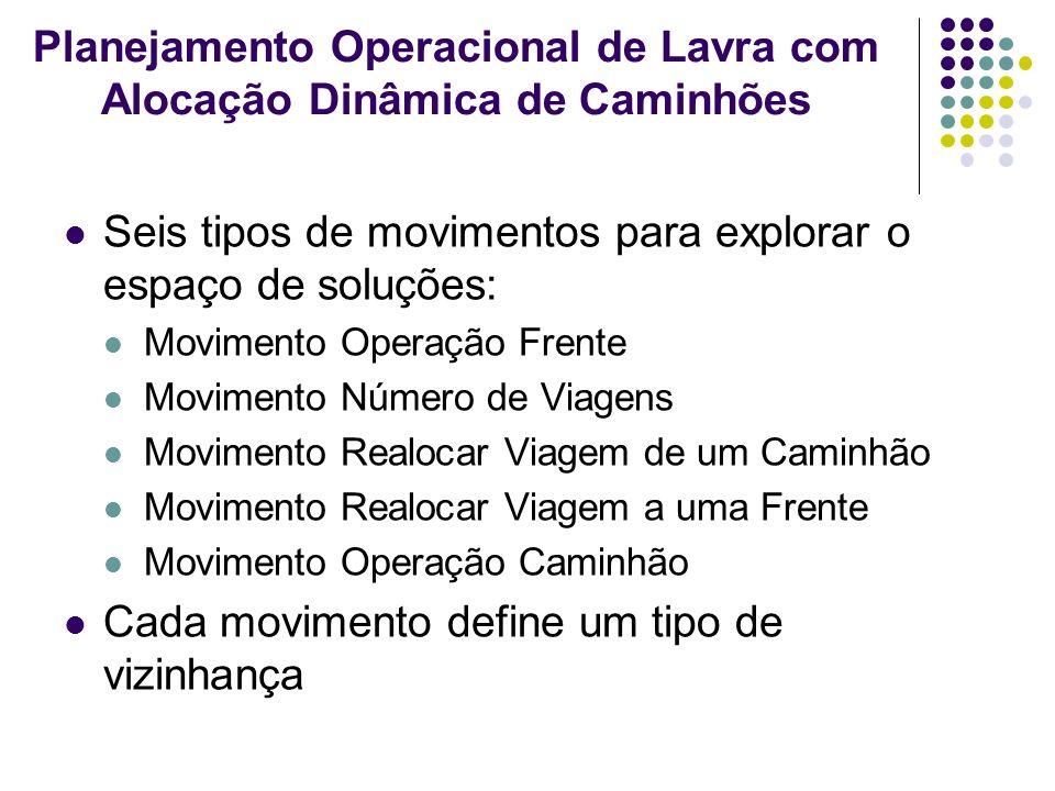 Seis tipos de movimentos para explorar o espaço de soluções: Movimento Operação Frente Movimento Número de Viagens Movimento Realocar Viagem de um Cam
