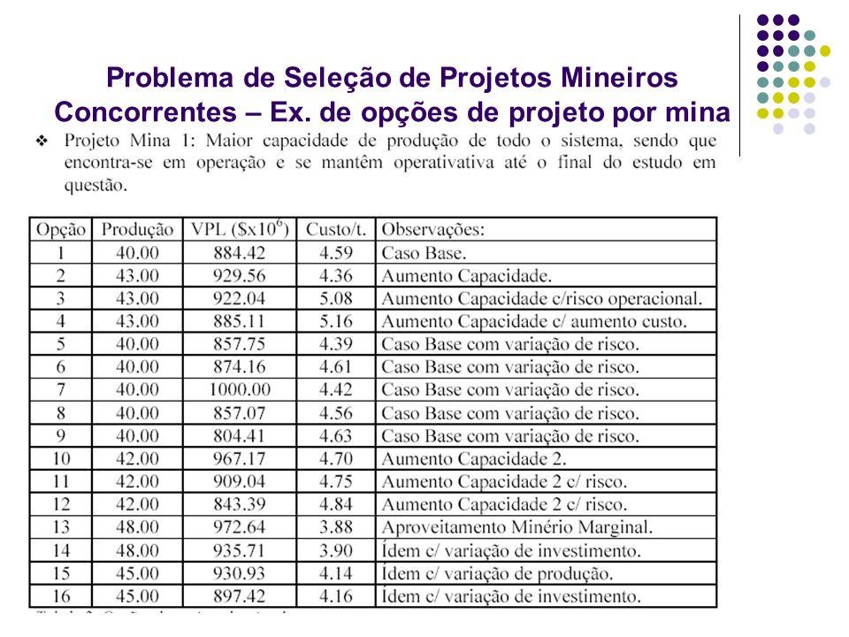 Exemplo de Problema de Seleção de Projetos Mineiros Concorrentes 123...16 1884.42929.56922.04...897.42 2177.28149.92199.85...247.04...