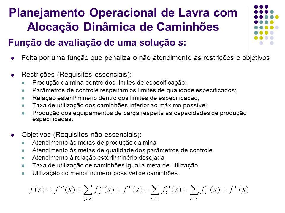 Função de avaliação de uma solução s: Planejamento Operacional de Lavra com Alocação Dinâmica de Caminhões Feita por uma função que penaliza o não ate