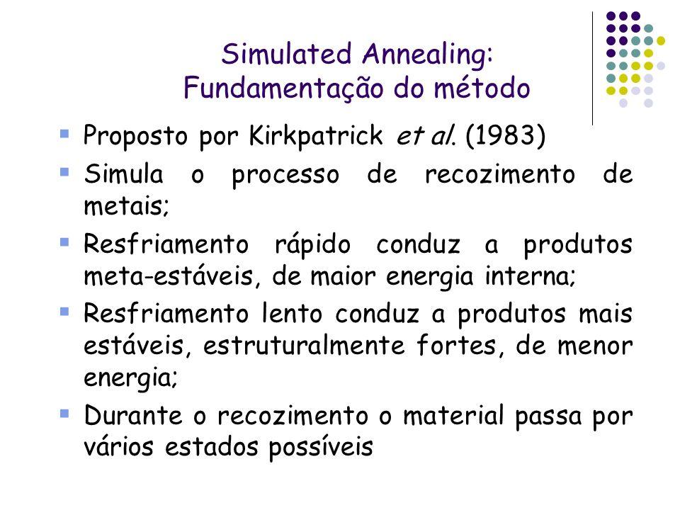 Simulated Annealing: Fundamentação do método Proposto por Kirkpatrick et al. (1983) Simula o processo de recozimento de metais; Resfriamento rápido co