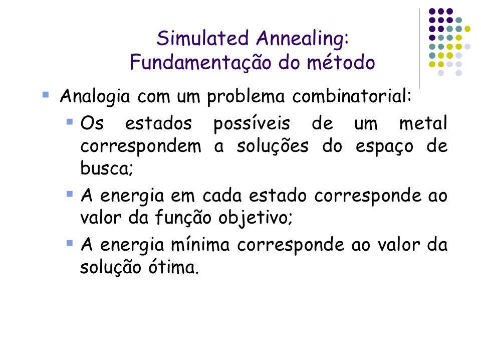 Simulated Annealing: Fundamentação do método Analogia com um problema combinatorial: Os estados possíveis de um metal correspondem a soluções do espaç