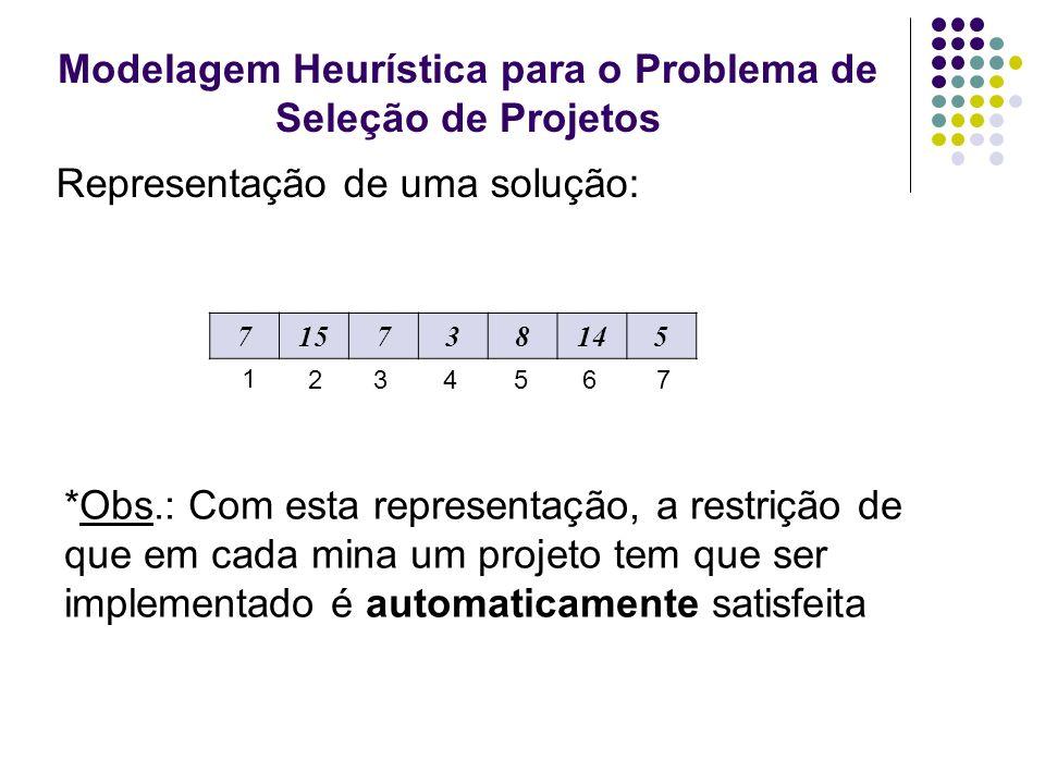 Modelagem Heurística para o Problema de Seleção de Projetos 715738145 1 2354 Representação de uma solução: 67 *Obs.: Com esta representação, a restriç
