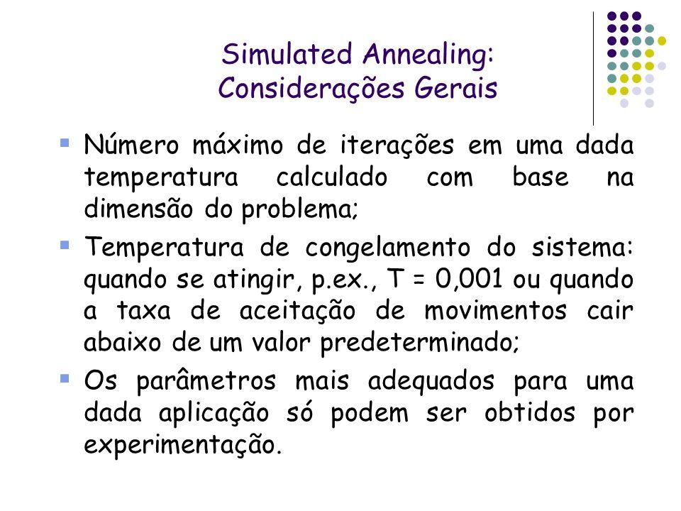 Simulated Annealing: Considerações Gerais Número máximo de iterações em uma dada temperatura calculado com base na dimensão do problema; Temperatura d