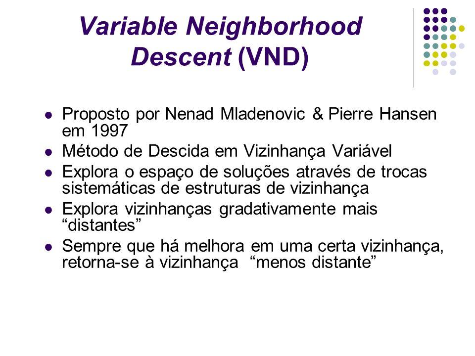 Proposto por Nenad Mladenovic & Pierre Hansen em 1997 Método de Descida em Vizinhança Variável Explora o espaço de soluções através de trocas sistemát