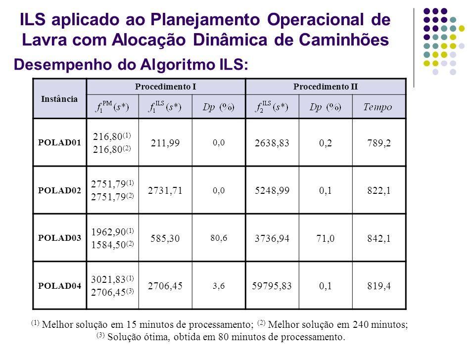 Instância Procedimento IProcedimento II POLAD01 216,80 (1) 216,80 (2) 211,99 0,0 2638,830,2789,2 POLAD02 2751,79 (1) 2751,79 (2) 2731,71 0,0 5248,990,