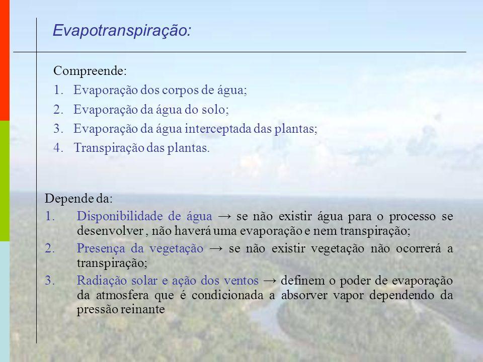 Compreende: 1.Evaporação dos corpos de água; 2.Evaporação da água do solo; 3.Evaporação da água interceptada das plantas; 4.Transpiração das plantas.