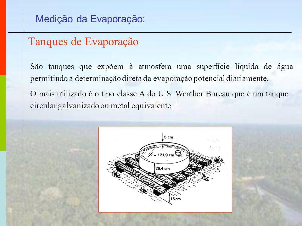Tanques de Evaporação São tanques que expõem à atmosfera uma superfície líquida de água permitindo a determinação direta da evaporação potencial diari