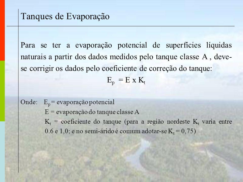 Tanques de Evaporação Para se ter a evaporação potencial de superfícies líquidas naturais a partir dos dados medidos pelo tanque classe A, deve- se co