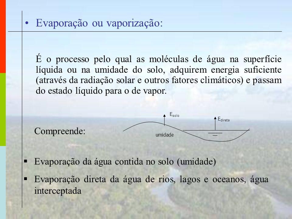 Tanques de Evaporação Para se ter a evaporação potencial de superfícies líquidas naturais a partir dos dados medidos pelo tanque classe A, deve- se corrigir os dados pelo coeficiente de correção do tanque: E p = E x K t Onde: E p = evaporação potencial E = evaporação do tanque classe A K t = coeficiente do tanque (para a região nordeste K t varia entre 0.6 e 1,0; e no semi-árido é comum adotar-se K t = 0,75)