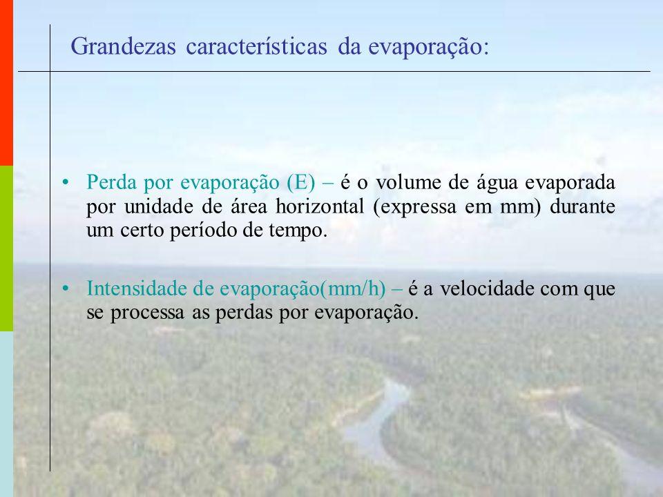 Cálculos de perdas de água em reservatórios e cálculos de necessidades de irrigação.