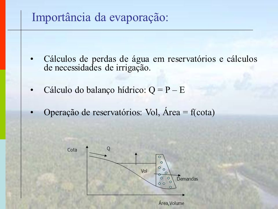 Cálculos de perdas de água em reservatórios e cálculos de necessidades de irrigação. Cálculo do balanço hídrico: Q = P – E Operação de reservatórios:
