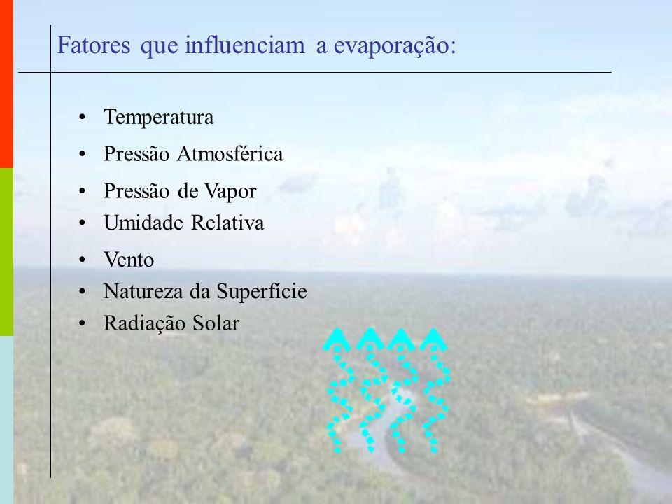 Temperatura O aumento da temperatura do ar aquece a superfície da terra e provoca evaporação das massas líquidas expostas (superfície) e no interior do solo.