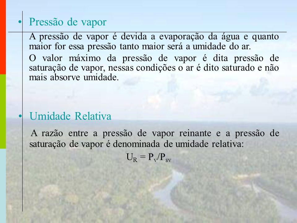 Vento O vento é também responsável pela evaporação da água devido à transferência de massa de vapor entre as camadas e sua velocidade interfere na circulação atmosférica.