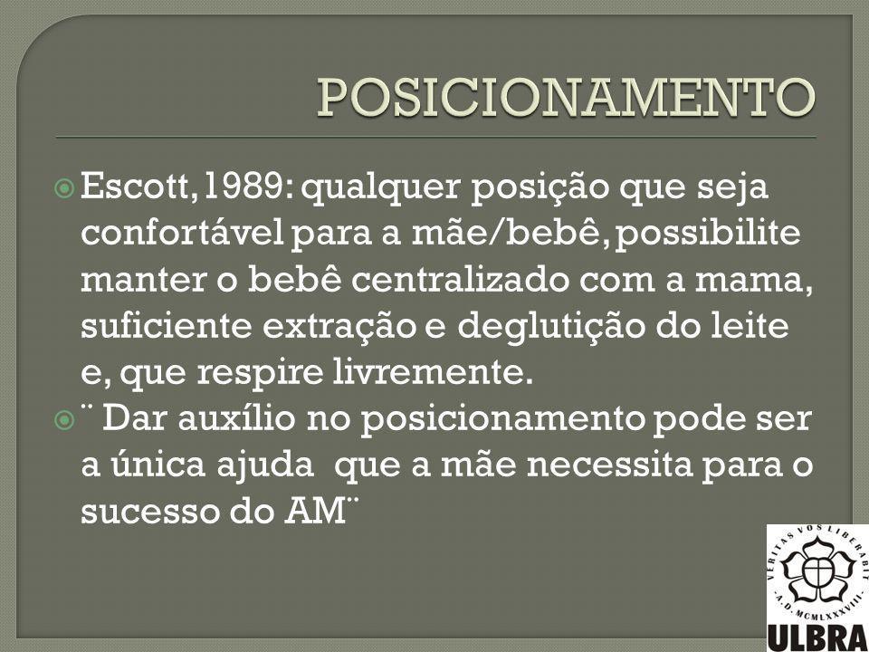 Escott,1989: qualquer posição que seja confortável para a mãe/bebê, possibilite manter o bebê centralizado com a mama, suficiente extração e deglutiçã
