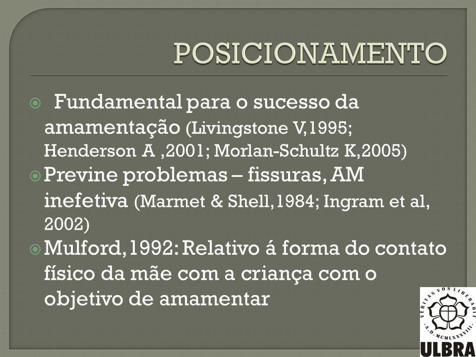 Boa posição Boa pega Reduz a tração do mamilo/aréola Mantém mamilo e aréola na boca do bebê (Shargo & Bocar,1990)
