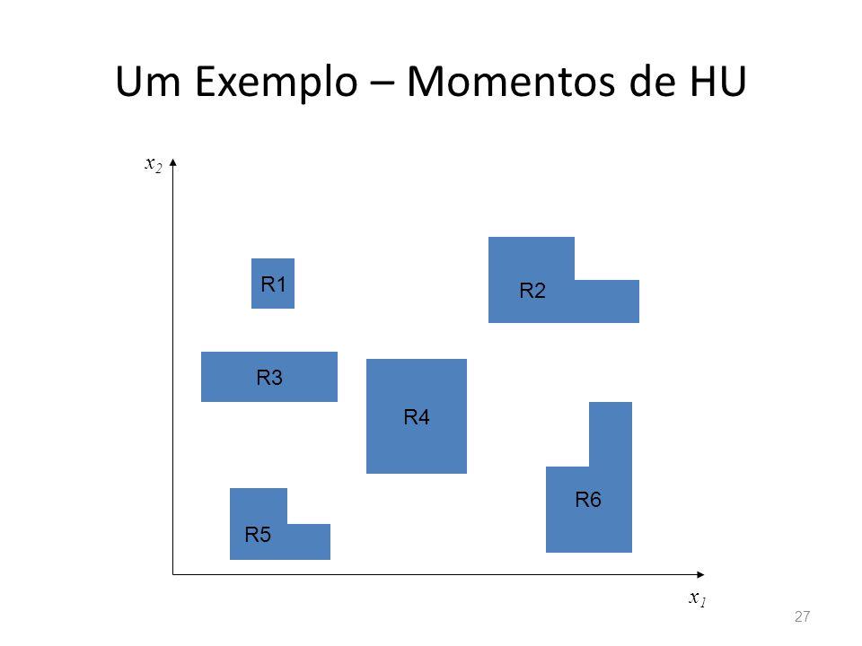 Um Exemplo – Momentos de HU R1 R4 R3 R2 R5 R6 x1x1 x2x2 27