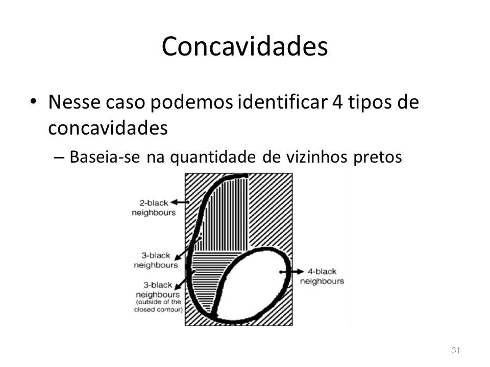 Concavidades Nesse caso podemos identificar 4 tipos de concavidades – Baseia-se na quantidade de vizinhos pretos 31