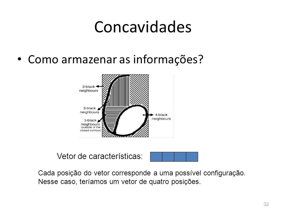 Concavidades Como armazenar as informações? Vetor de características: Cada posição do vetor corresponde a uma possível configuração. Nesse caso, tería