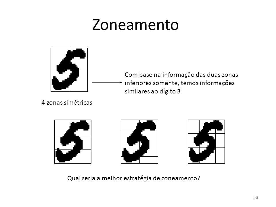 Zoneamento 4 zonas simétricas Com base na informação das duas zonas inferiores somente, temos informações similares ao dígito 3 Qual seria a melhor es