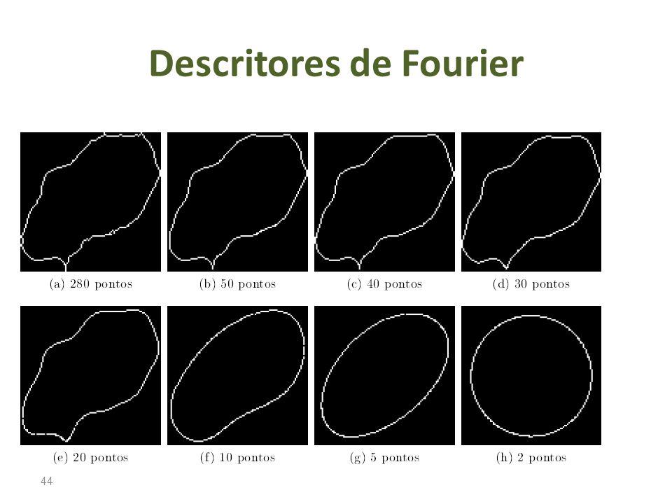 Descritores de Fourier 44