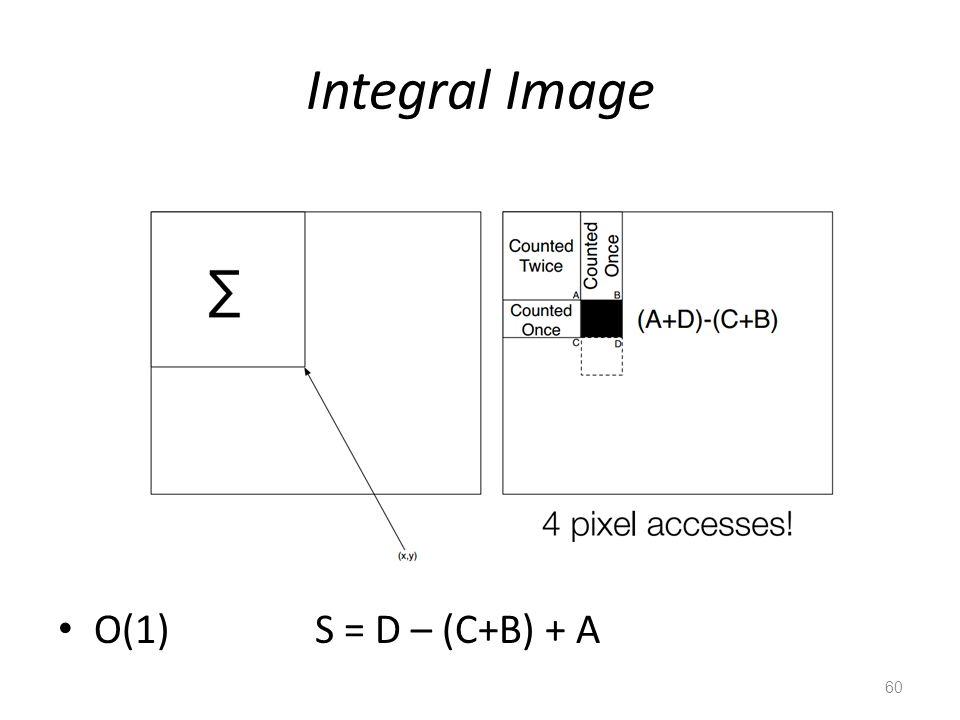 Integral Image O(1) S = D – (C+B) + A 60