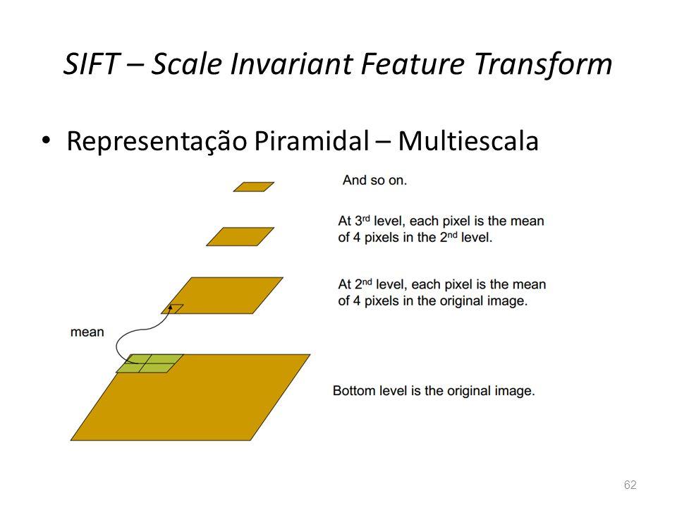 SIFT – Scale Invariant Feature Transform 62 Representação Piramidal – Multiescala