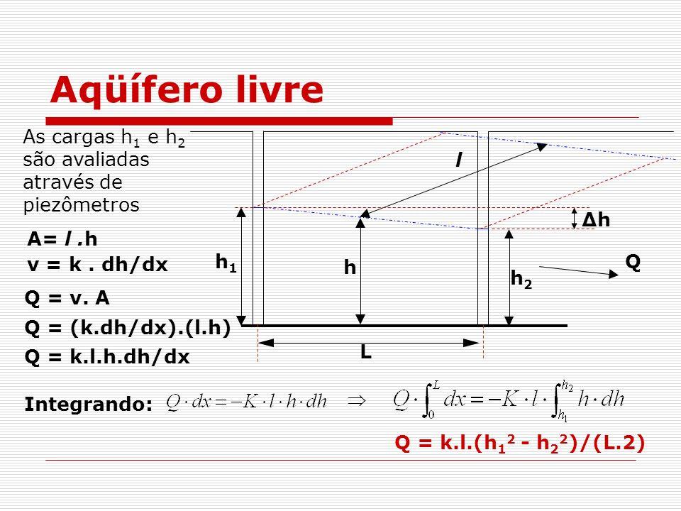 A= l.h v = k. dh/dx Aqüífero livre Q = v. A Q = (k.dh/dx).(l.h) Q = k.l.h.dh/dx Integrando: l Qh1h1 h h2h2 L ΔhΔh As cargas h 1 e h 2 são avaliadas at