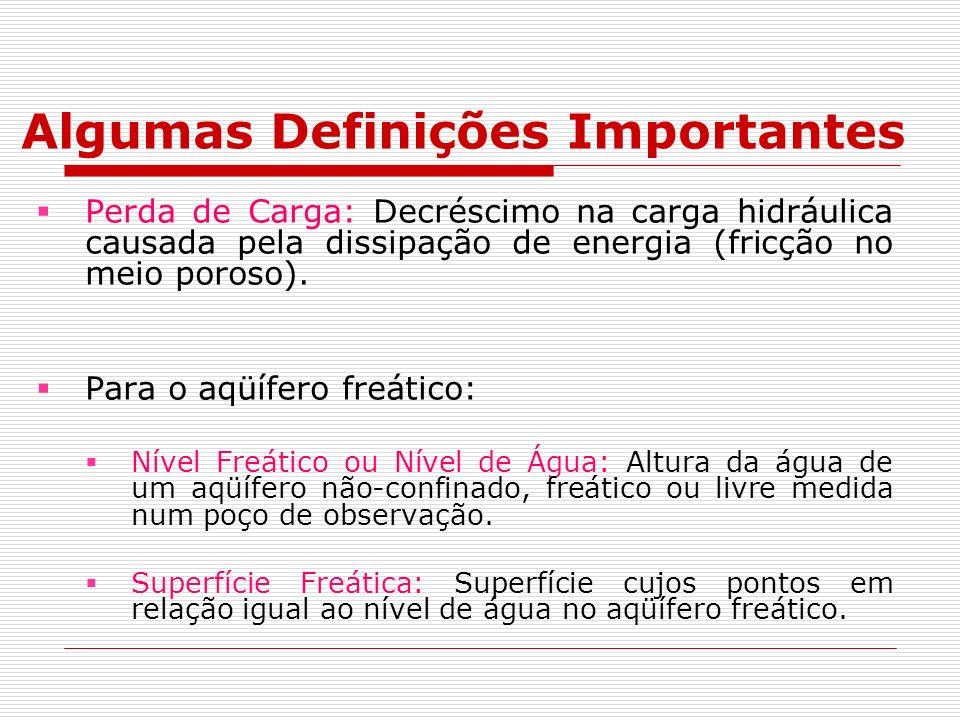 Algumas Definições Importantes Perda de Carga: Decréscimo na carga hidráulica causada pela dissipação de energia (fricção no meio poroso). Para o aqüí