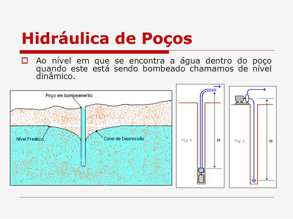 Hidráulica de Poços Ao nível em que se encontra a água dentro do poço quando este está sendo bombeado chamamos de nível dinâmico.