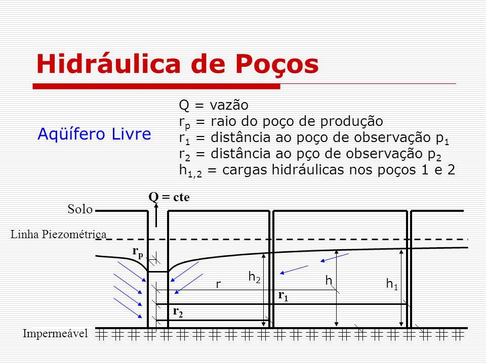 Hidráulica de Poços Q = vazão r p = raio do poço de produção r 1 = distância ao poço de observação p 1 r 2 = distância ao pço de observação p 2 h 1,2 = cargas hidráulicas nos poços 1 e 2 Aqüífero Livre