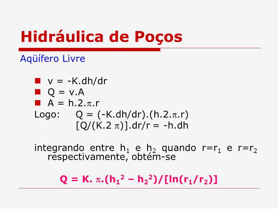 Hidráulica de Poços Aqüífero Livre v = -K.dh/dr Q = v.A A = h.2..r Logo:Q = (-K.dh/dr).(h.2..r) [Q/(K.2 )].dr/r = -h.dh integrando entre h 1 e h 2 quando r=r 1 e r=r 2 respectivamente, obtém-se Q = K..(h 1 2 – h 2 2 )/[ln(r 1 /r 2 )]