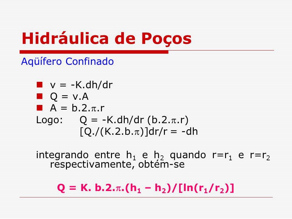 Hidráulica de Poços Aqüífero Confinado v = -K.dh/dr Q = v.A A = b.2..r Logo:Q = -K.dh/dr (b.2..r) [Q./(K.2.b.)]dr/r = -dh integrando entre h 1 e h 2 quando r=r 1 e r=r 2 respectivamente, obtém-se Q = K.
