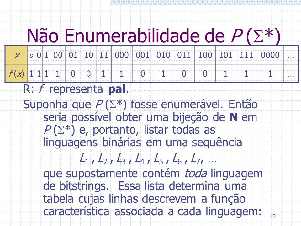 10 Não Enumerabilidade de P ( *) R: f representa pal. Suponha que P ( *) fosse enumerável. Então seria possível obter uma bijeção de N em P ( *) e, po