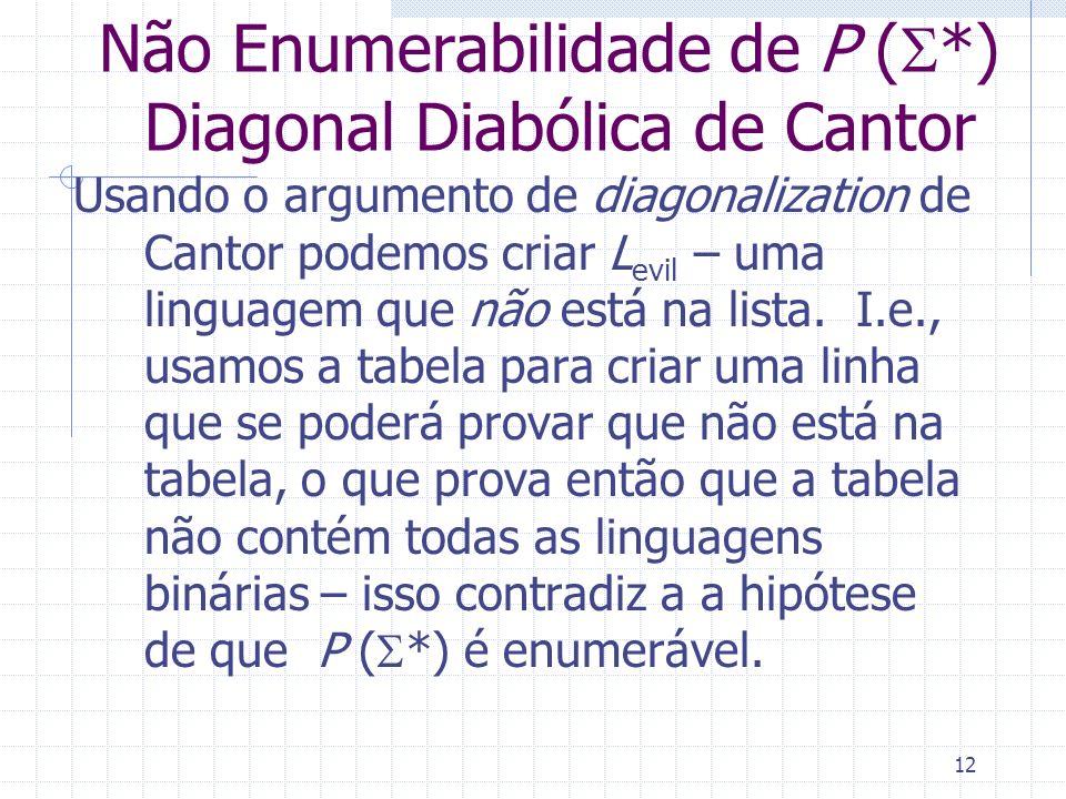 12 Não Enumerabilidade de P ( *) Diagonal Diabólica de Cantor Usando o argumento de diagonalization de Cantor podemos criar L evil – uma linguagem que